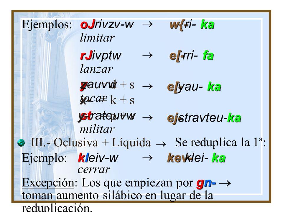 Ejemplos: oJrivzv-w w{- ri- ka limitar rJivptw e[- rri- fa lanzar
